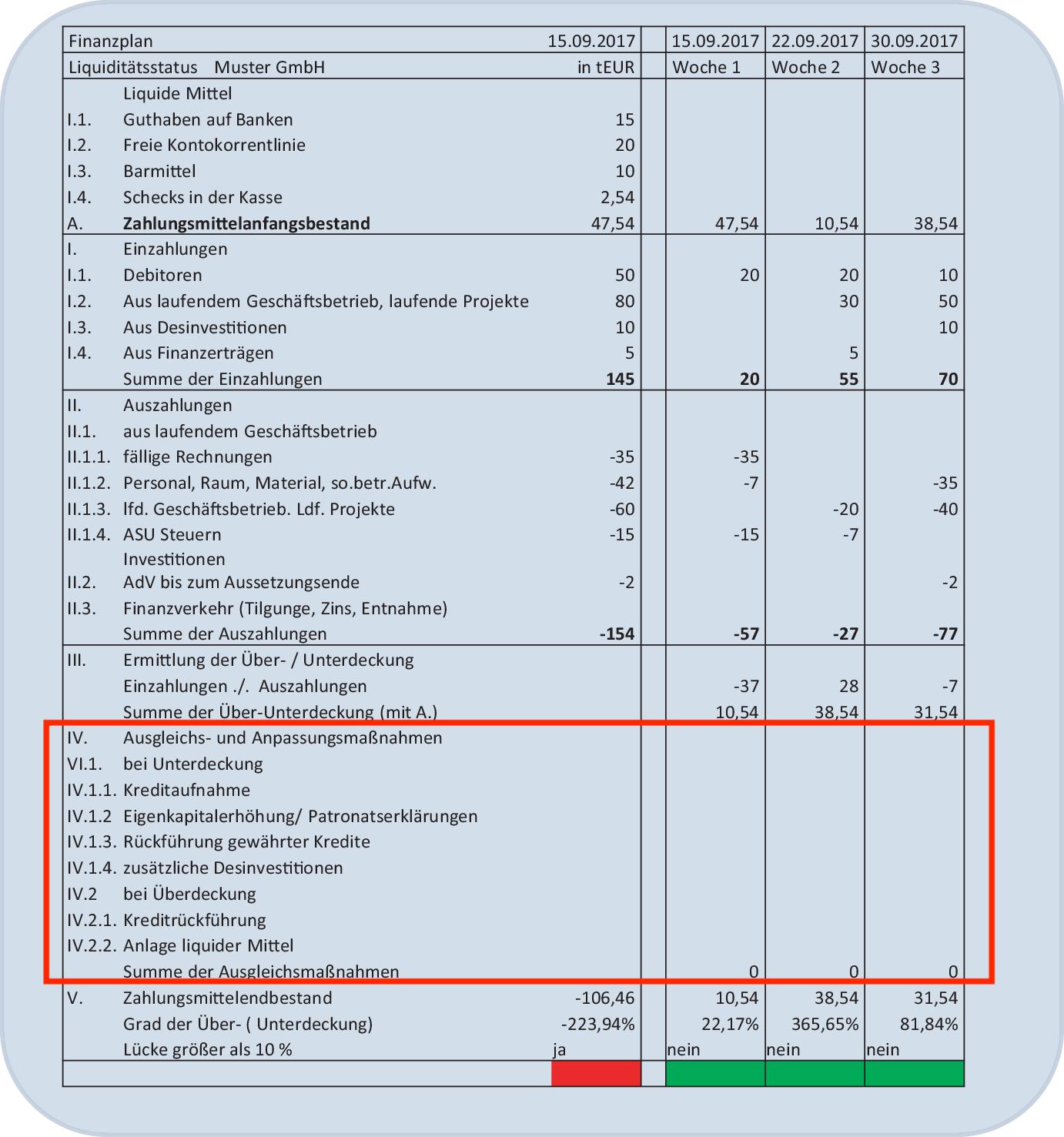Liquiditatsplan 1 Jahres Planung Sparkasse Aachen 11
