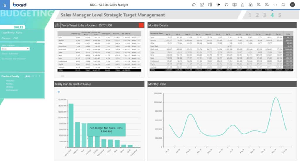 Board planning software screenshot