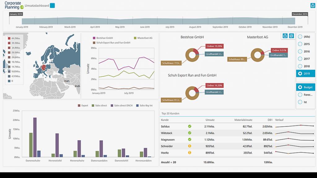 corporate planner software screenshot