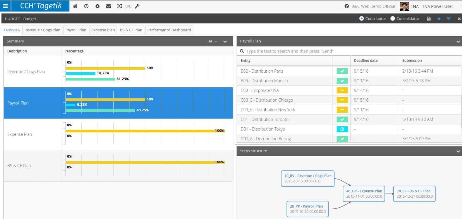 tagetik planungssoftware screenshot